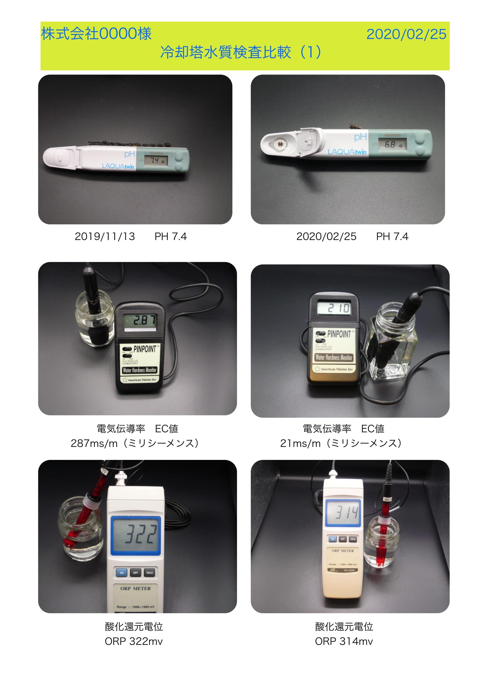00様水質検査比較(1)-1 2